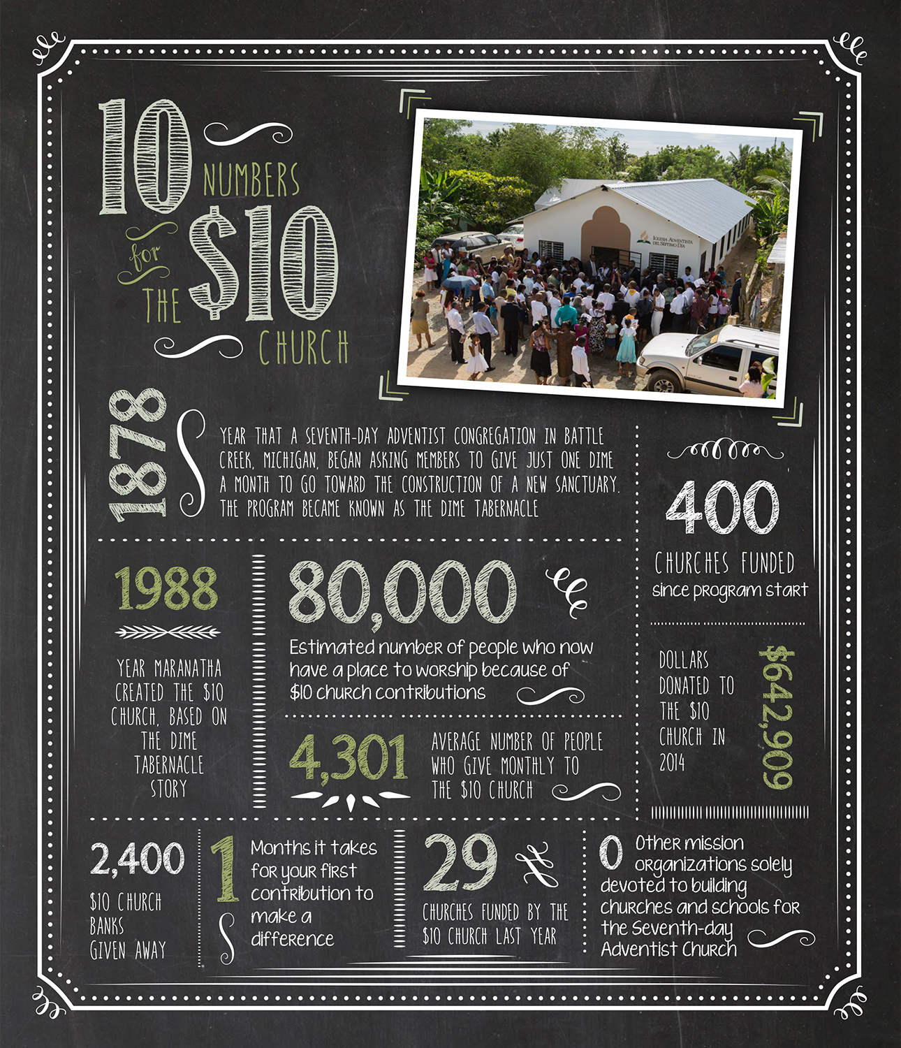What does it take to build a church in the Dominican Republic