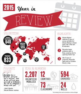 info-year-review